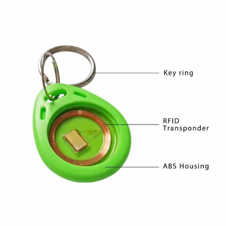interner aufbau des grünen RFID-Schlüsselanhängers mit RFID Chip, RFID-Antenne und ABS-Gehäuse