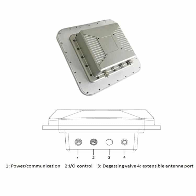 Verkabelung des stationären All-in-One UHF Lesegeraet