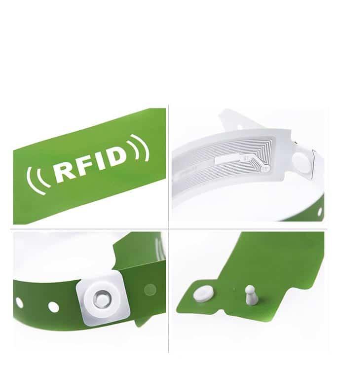 Detailaufnahme des RFID-Papierarmbandes